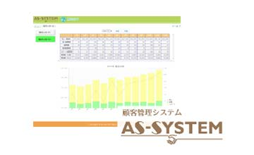 AS-SYSTEM